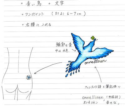 幸せの青い鳥のタトゥーの資料
